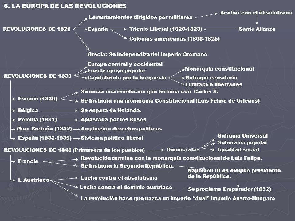 5. LA EUROPA DE LAS REVOLUCIONES
