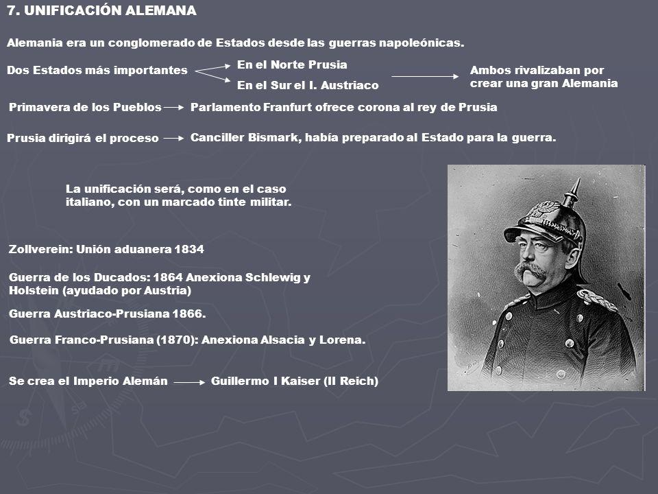 7. UNIFICACIÓN ALEMANA Alemania era un conglomerado de Estados desde las guerras napoleónicas. En el Norte Prusia.