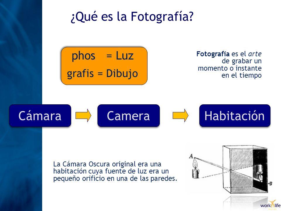 ¿Qué es la Fotografía Cámara Camera Habitación phos = Luz
