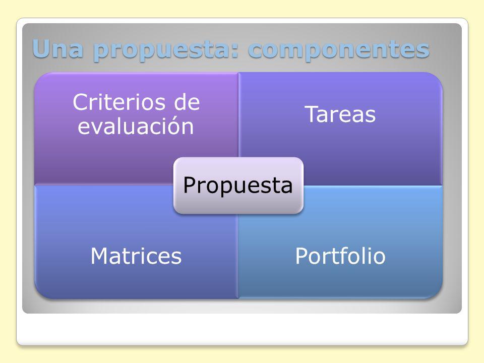 Una propuesta: componentes