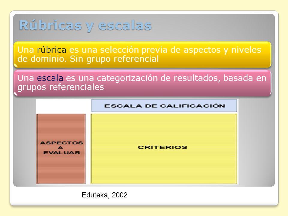 Rúbricas y escalas Eduteka, 2002