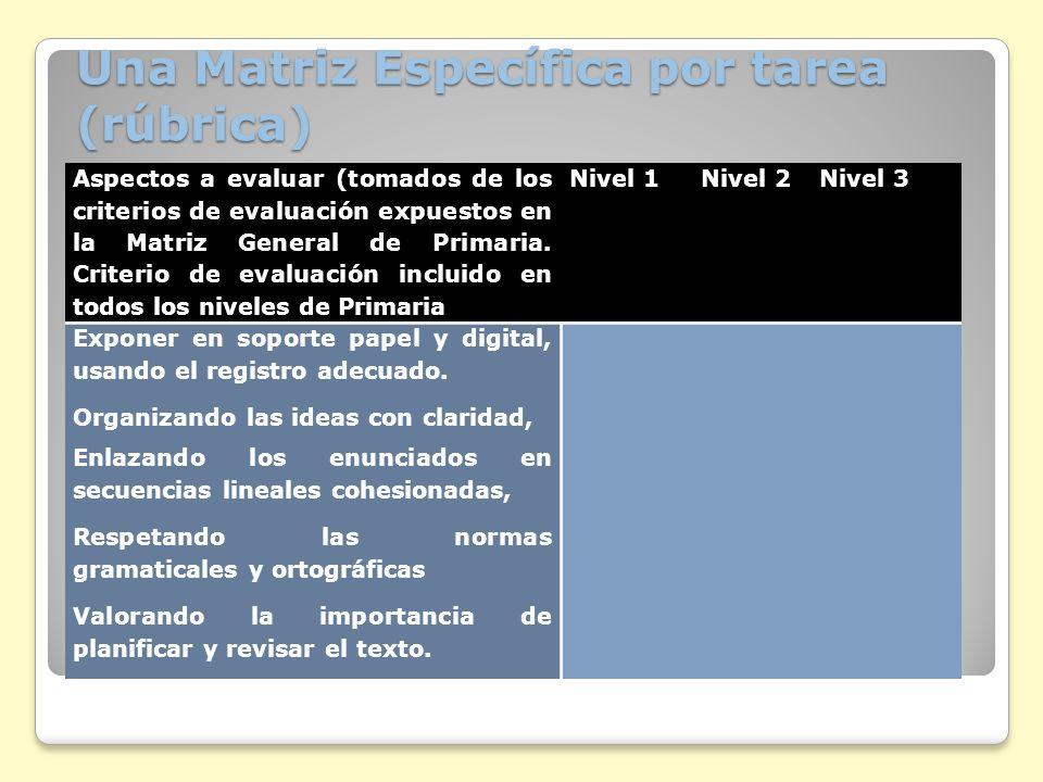 Una Matriz Específica por tarea (rúbrica)