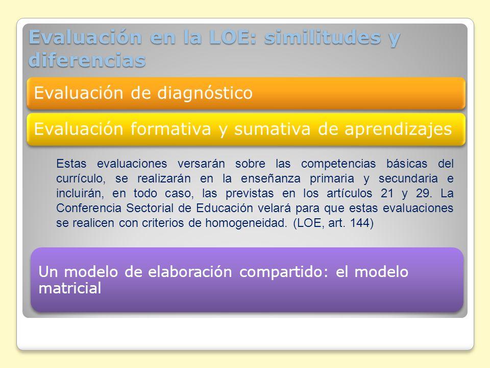Evaluación en la LOE: similitudes y diferencias