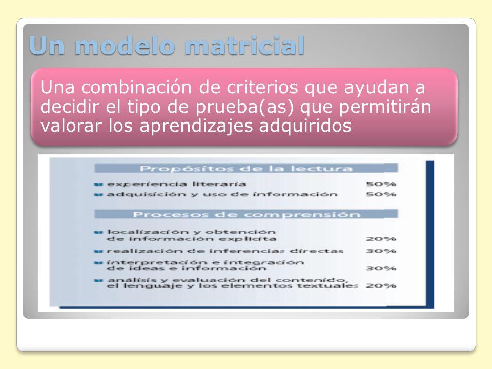 Un modelo matricial Una combinación de criterios que ayudan a decidir el tipo de prueba(as) que permitirán valorar los aprendizajes adquiridos.