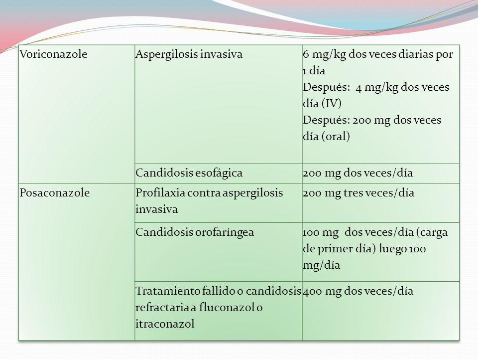 Voriconazole Aspergilosis invasiva. 6 mg/kg dos veces diarias por 1 día. Después: 4 mg/kg dos veces día (IV)
