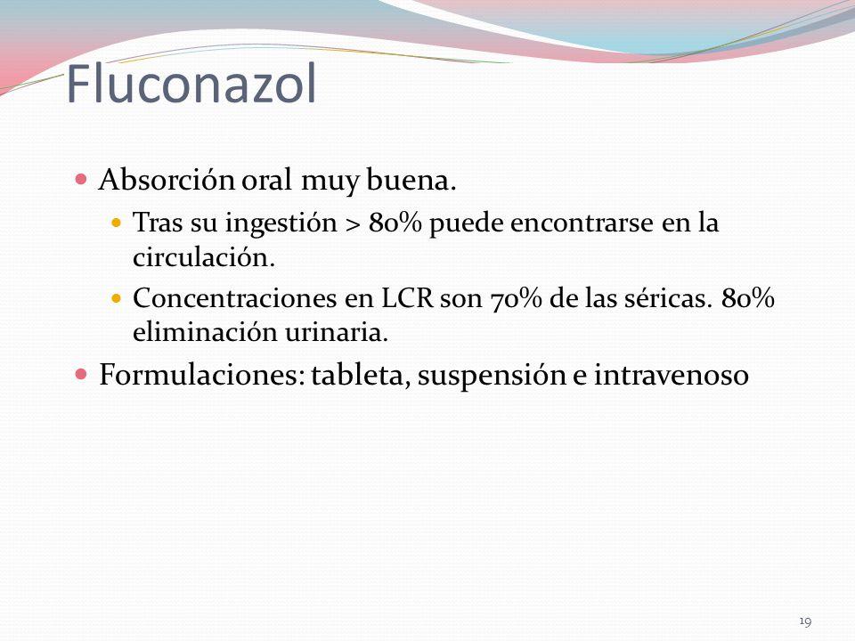 Fluconazol Absorción oral muy buena.