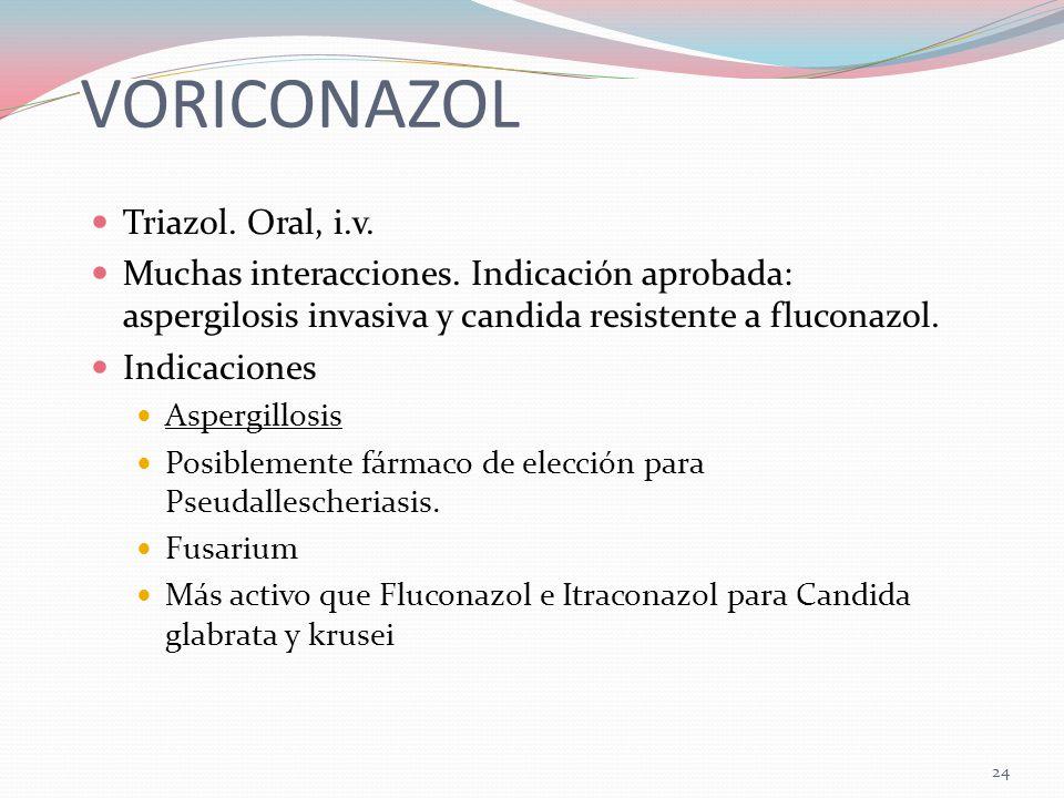 VORICONAZOL Triazol. Oral, i.v.