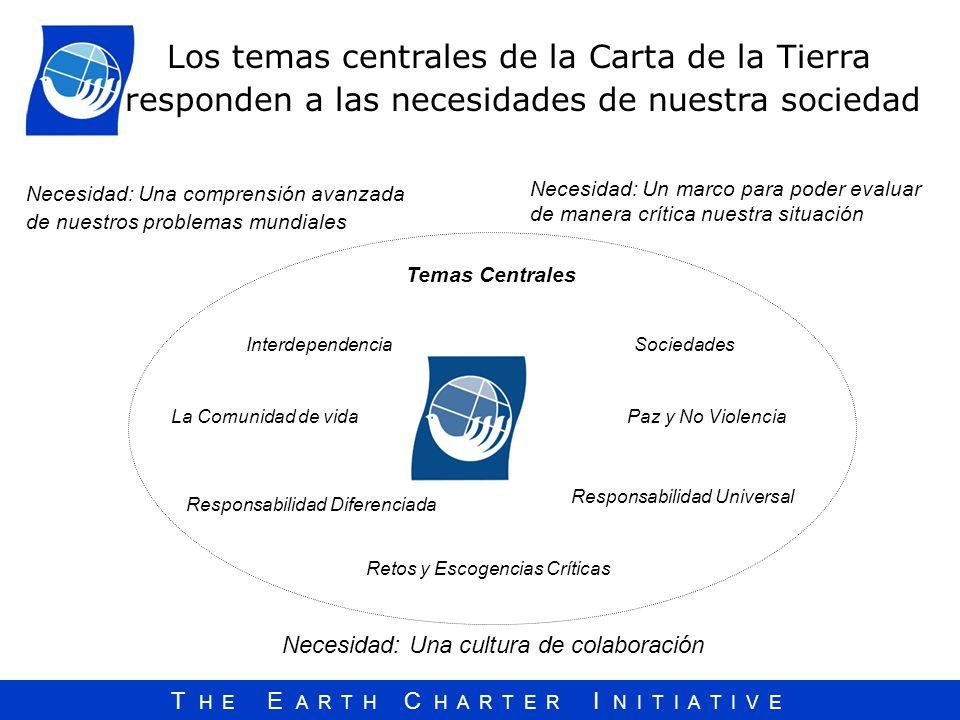 Los temas centrales de la Carta de la Tierra