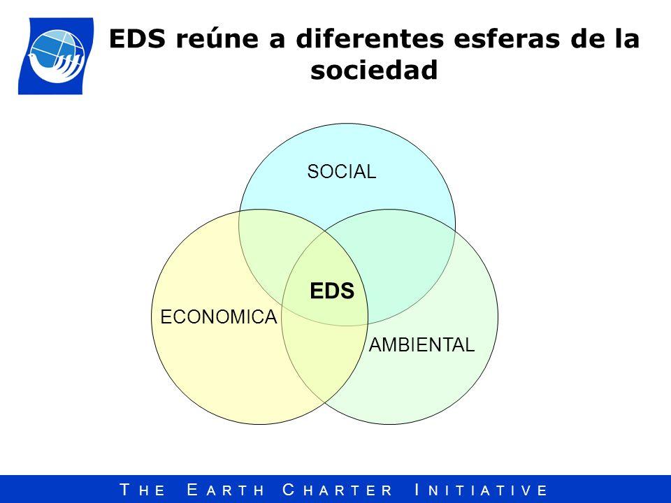EDS reúne a diferentes esferas de la sociedad