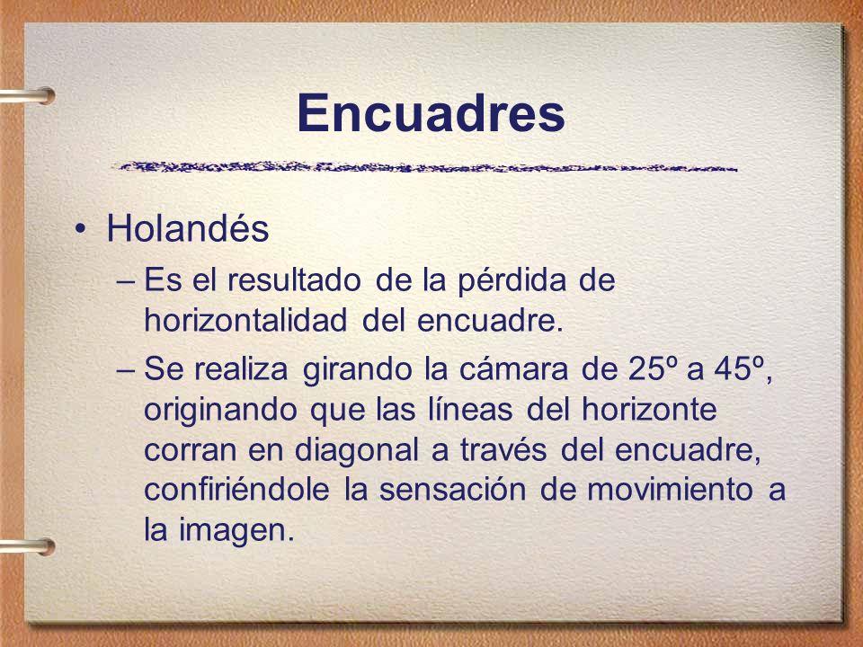 Encuadres Holandés. Es el resultado de la pérdida de horizontalidad del encuadre.