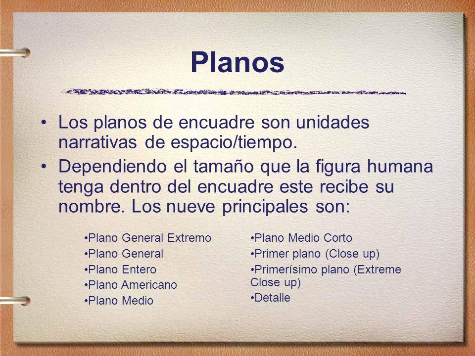 Planos Los planos de encuadre son unidades narrativas de espacio/tiempo.