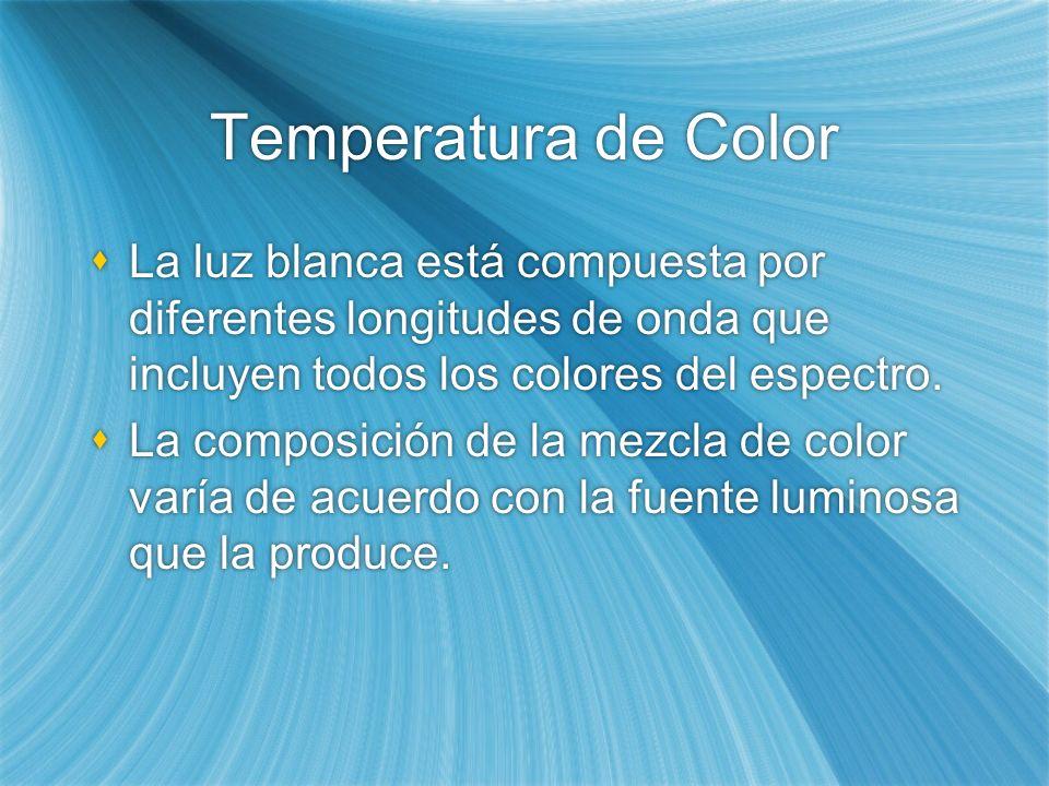 Temperatura de Color La luz blanca está compuesta por diferentes longitudes de onda que incluyen todos los colores del espectro.