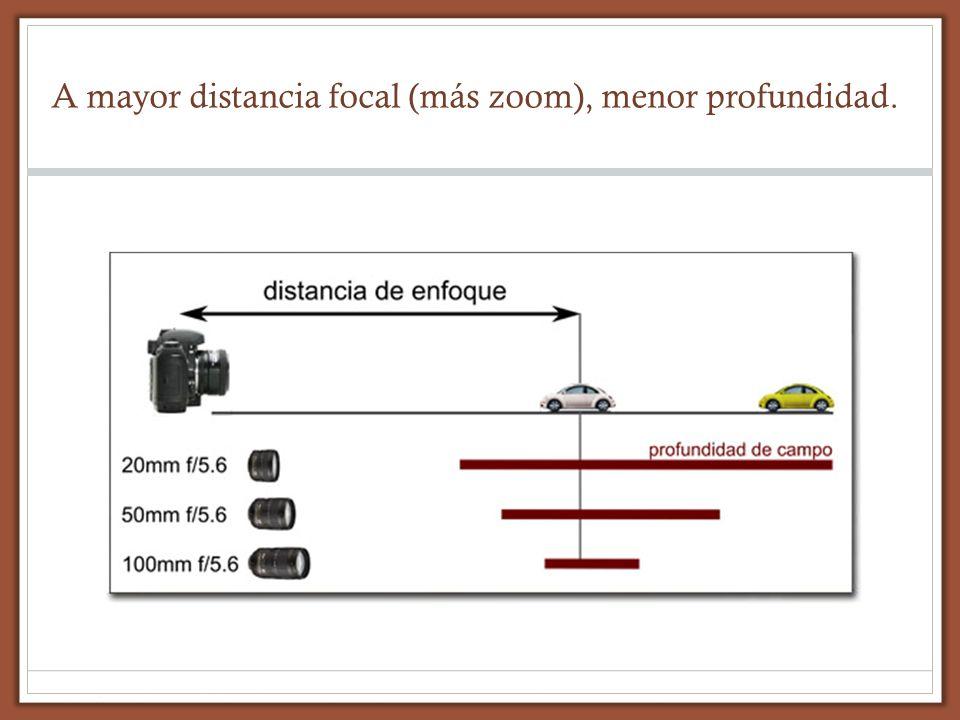 A mayor distancia focal (más zoom), menor profundidad.
