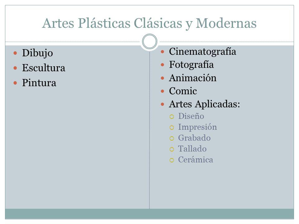 Artes Plásticas Clásicas y Modernas
