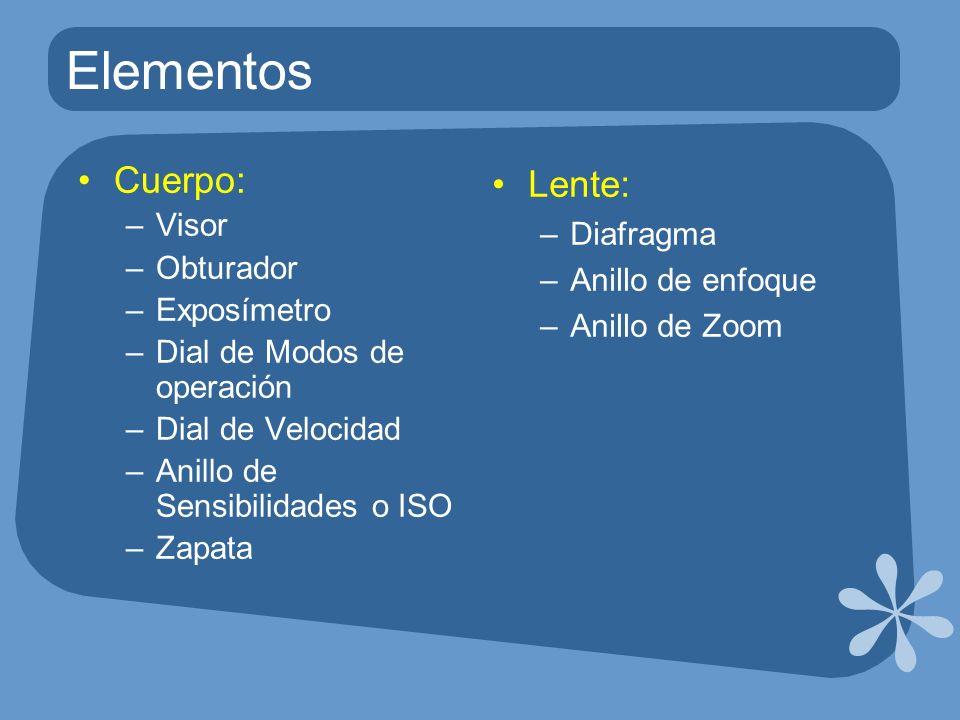 Elementos Cuerpo: Lente: Visor Diafragma Obturador Anillo de enfoque