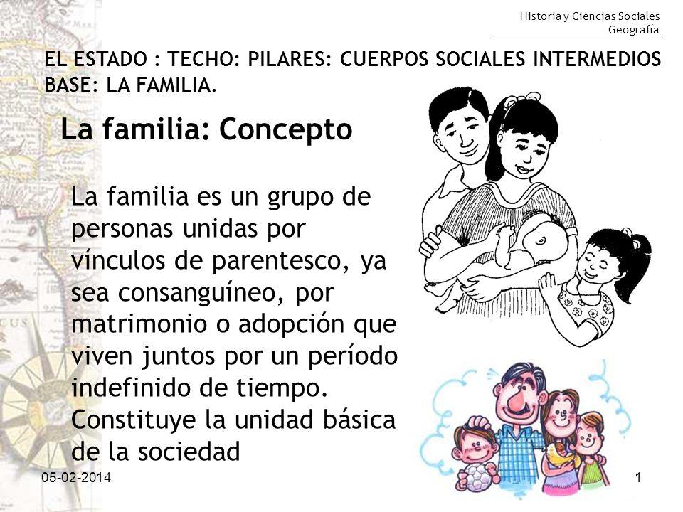 el estado techo pilares cuerpos sociales intermedios ForConcepto De La Familia Para Ninos