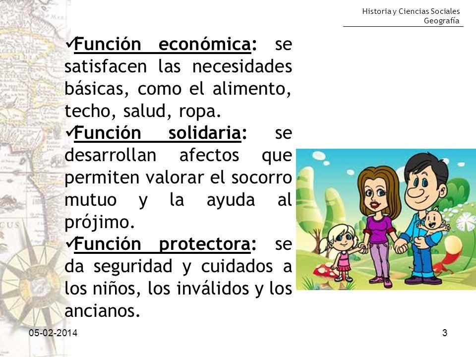 Función económica: se satisfacen las necesidades básicas, como el alimento, techo, salud, ropa.