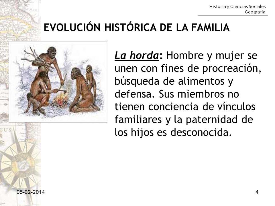 EVOLUCIÓN HISTÓRICA DE LA FAMILIA