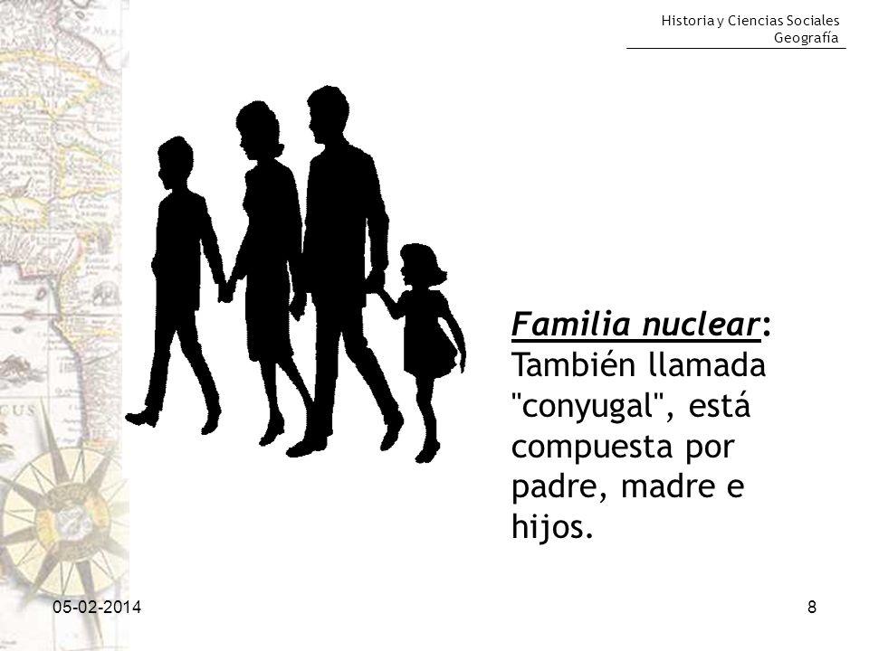 Familia nuclear: También llamada conyugal , está compuesta por padre, madre e hijos.
