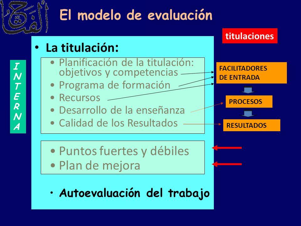 El modelo de evaluación