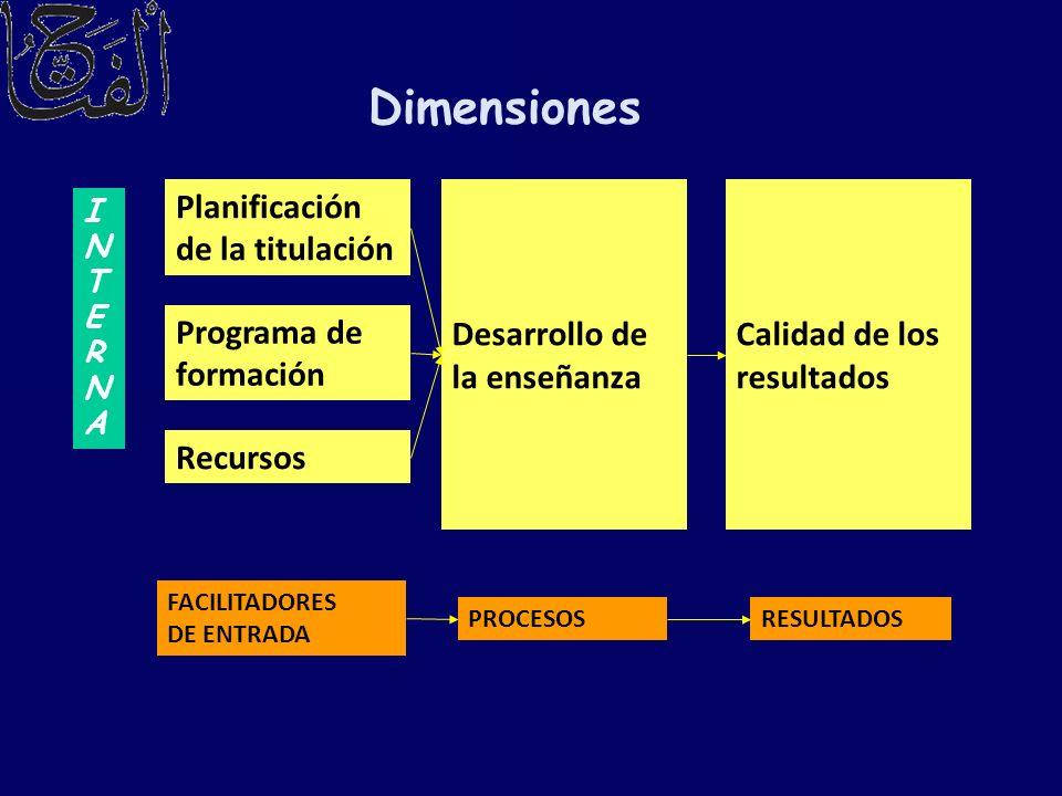 Dimensiones Planificación de la titulación Desarrollo de la enseñanza