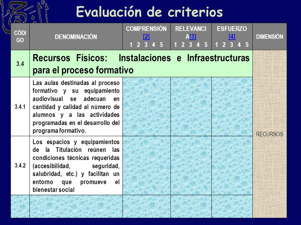 Evaluación de criterios