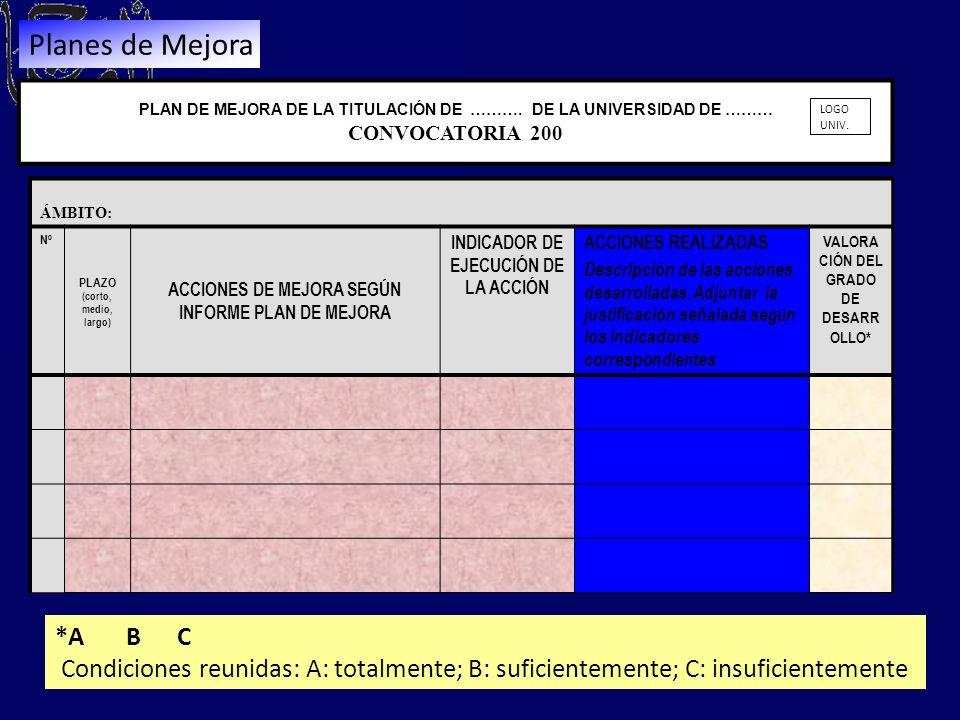 Planes de MejoraPLAN DE MEJORA DE LA TITULACIÓN DE ………. DE LA UNIVERSIDAD DE ……… CONVOCATORIA 200.