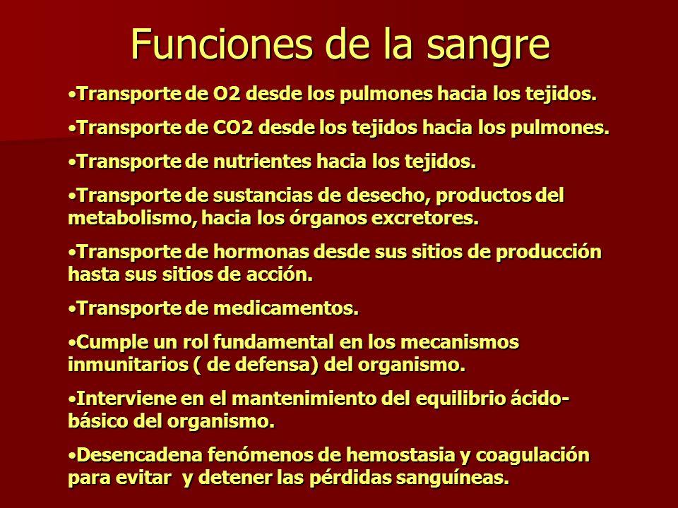 Funciones de la sangreTransporte de O2 desde los pulmones hacia los tejidos. Transporte de CO2 desde los tejidos hacia los pulmones.