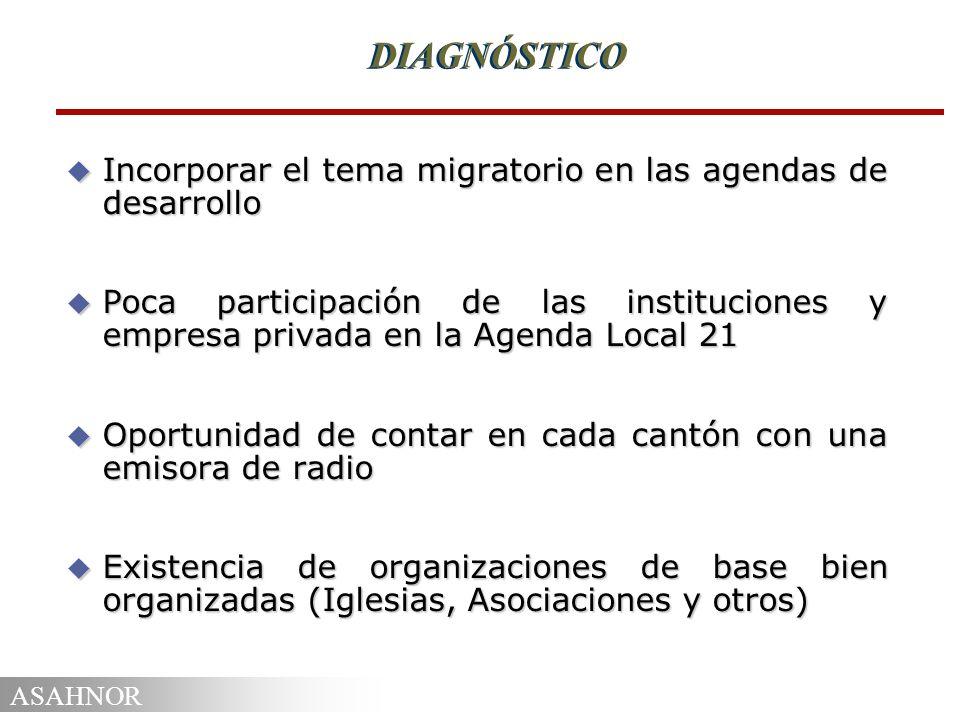 DIAGNÓSTICO Incorporar el tema migratorio en las agendas de desarrollo