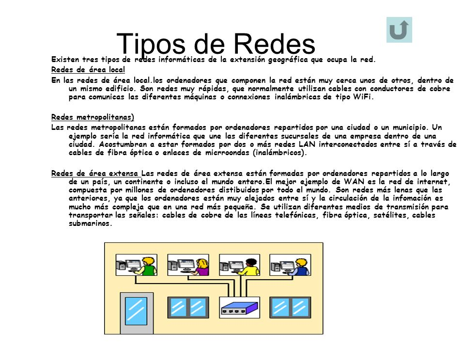 Tipos de Redes Existen tres tipos de redes informáticas de la extensión geográfica que ocupa la red.