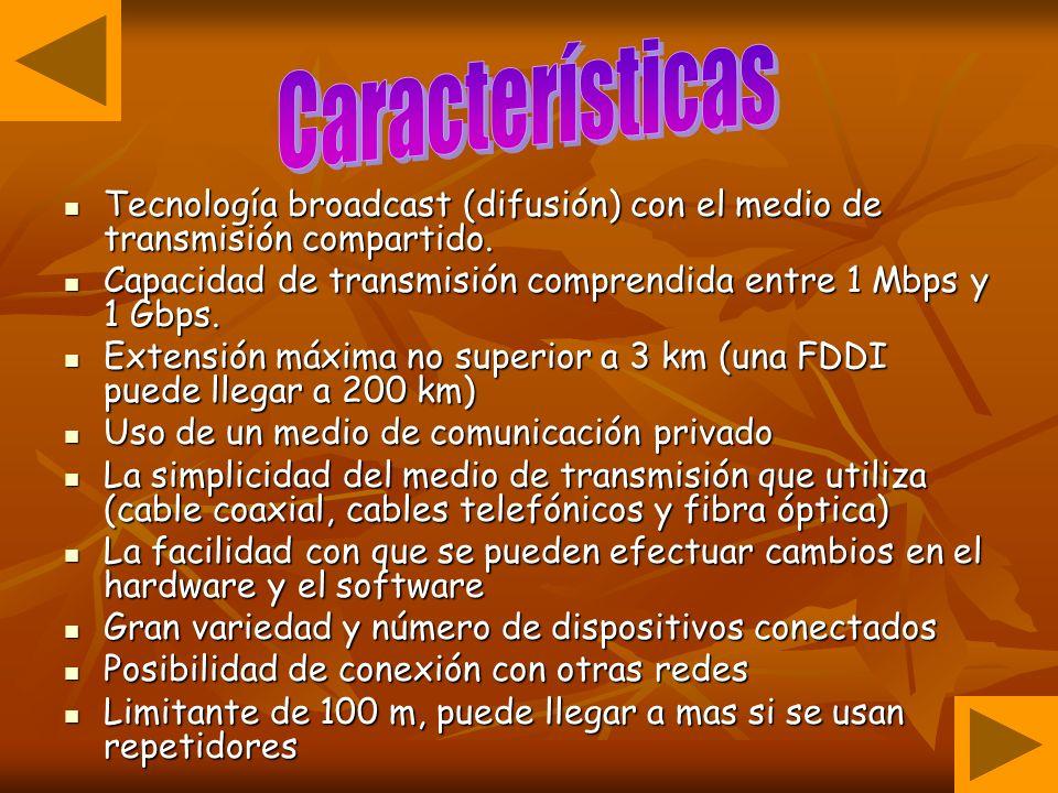 Características Tecnología broadcast (difusión) con el medio de transmisión compartido. Capacidad de transmisión comprendida entre 1 Mbps y 1 Gbps.