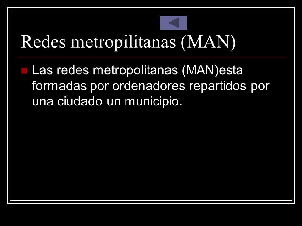 Redes metropilitanas (MAN)