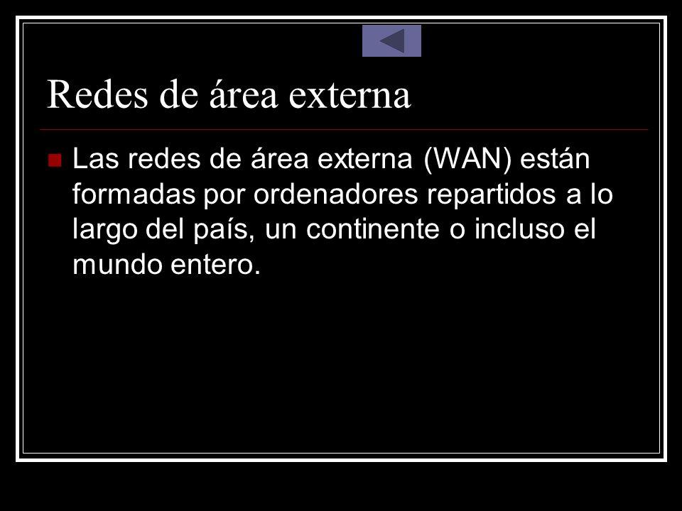 Redes de área externa