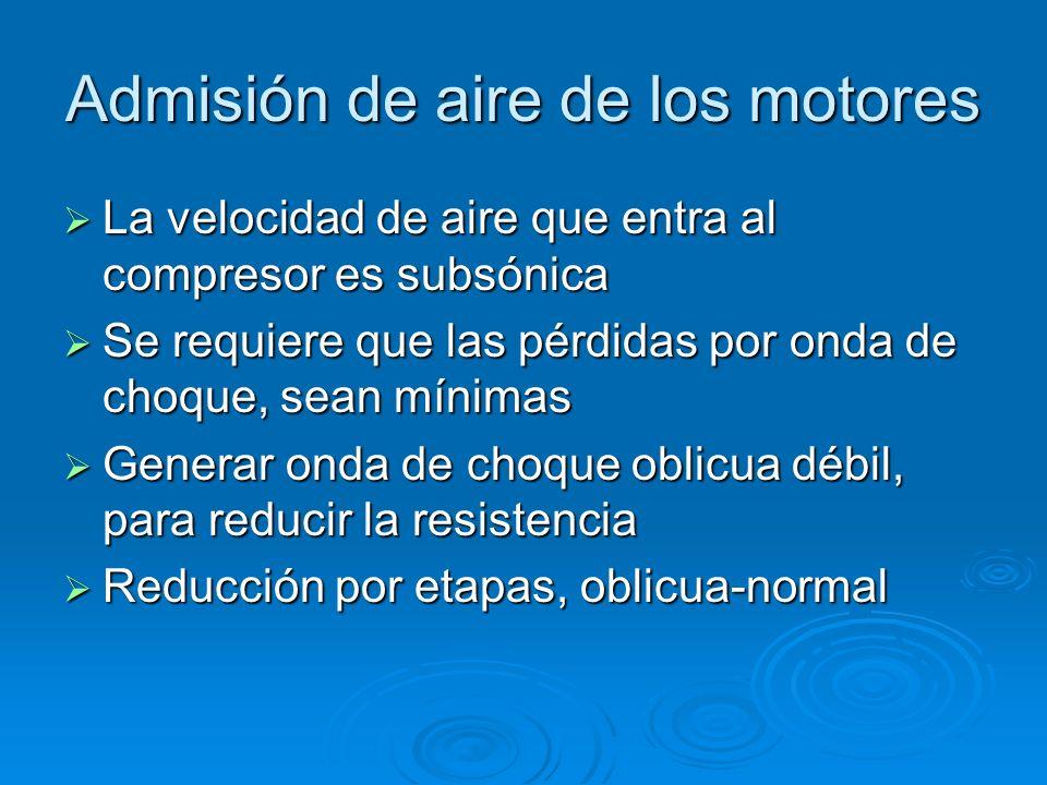 Admisión de aire de los motores