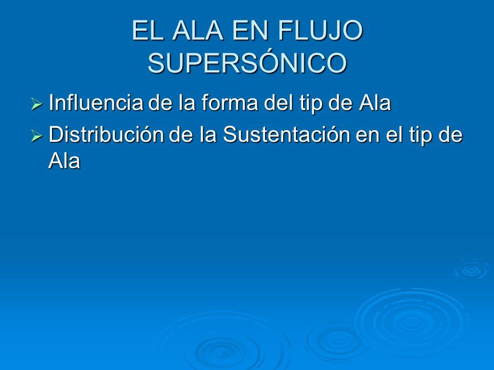 EL ALA EN FLUJO SUPERSÓNICO