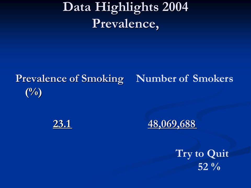 Data Highlights 2004 Prevalence,