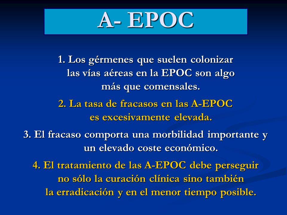 2. La tasa de fracasos en las A-EPOC es excesivamente elevada.