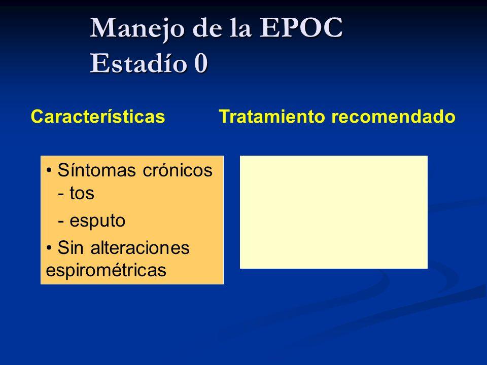 Manejo de la EPOC Estadío 0