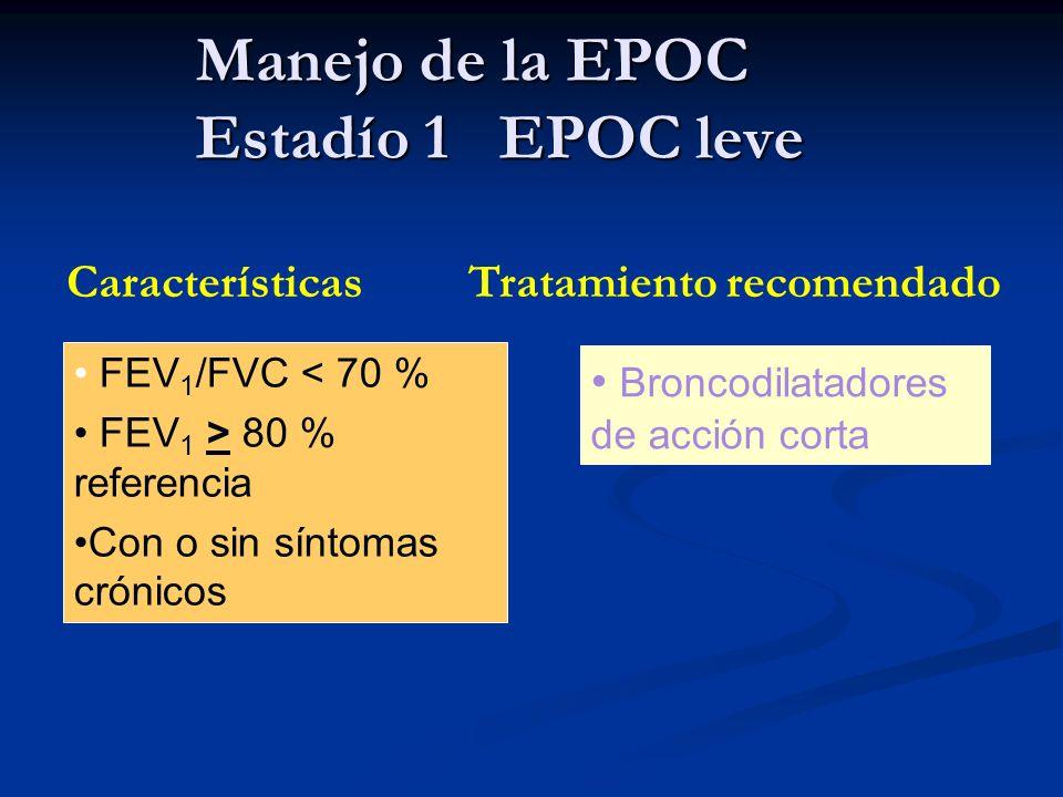 Manejo de la EPOC Estadío 1 EPOC leve