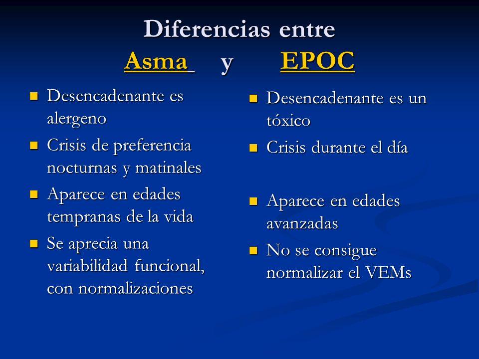 Diferencias entre Asma y EPOC
