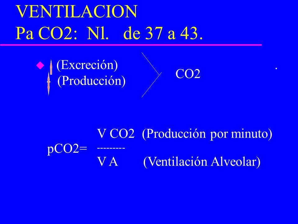 VENTILACION Pa CO2: Nl. de 37 a 43.