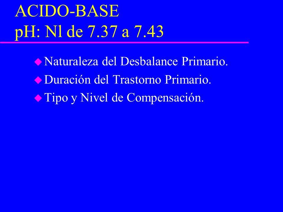 ACIDO-BASE pH: Nl de 7.37 a 7.43 Naturaleza del Desbalance Primario.