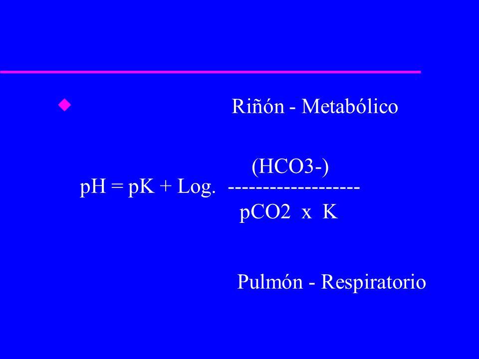 Riñón - Metabólico (HCO3-) pH = pK + Log. ------------------- pCO2 x K Pulmón - Respiratorio