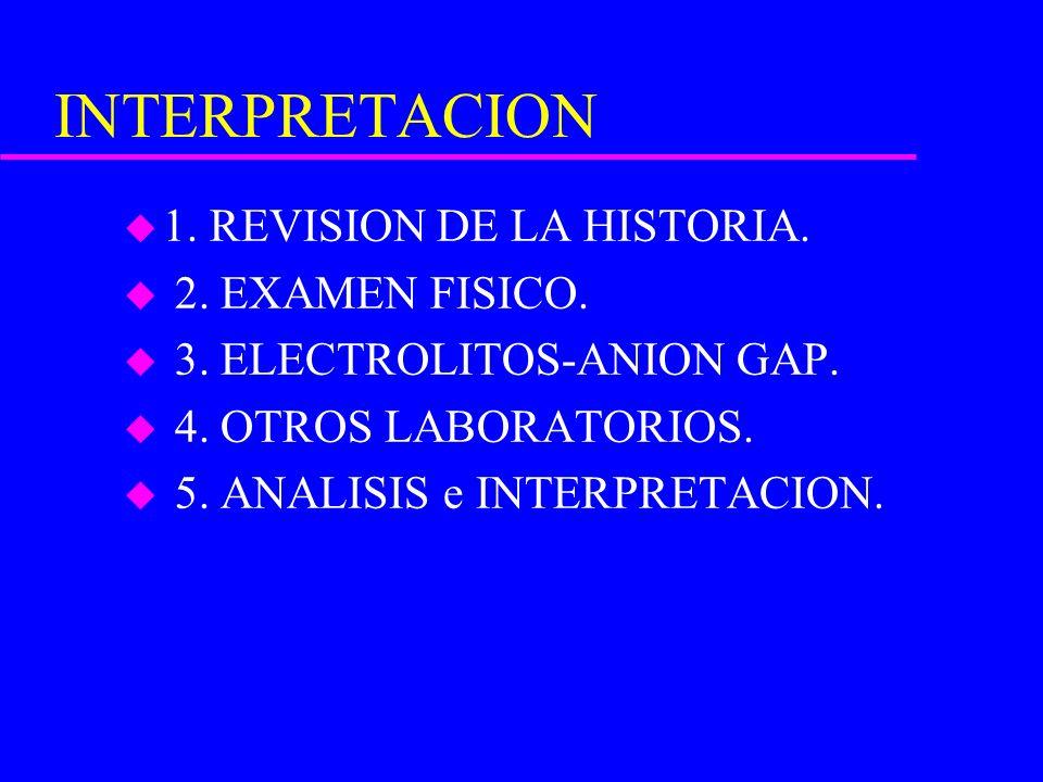 INTERPRETACION 1. REVISION DE LA HISTORIA. 2. EXAMEN FISICO.