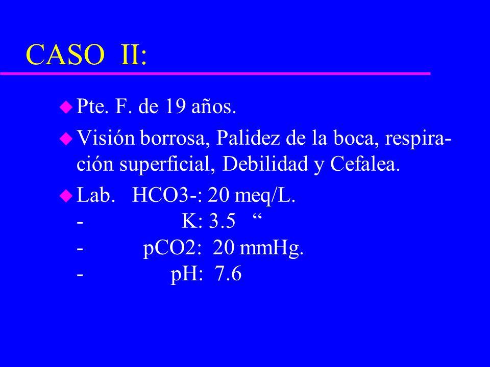 CASO II: Pte. F. de 19 años. Visión borrosa, Palidez de la boca, respira- ción superficial, Debilidad y Cefalea.