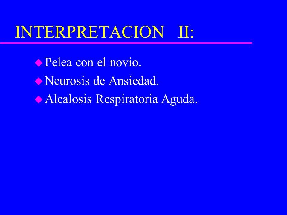 INTERPRETACION II: Pelea con el novio. Neurosis de Ansiedad.