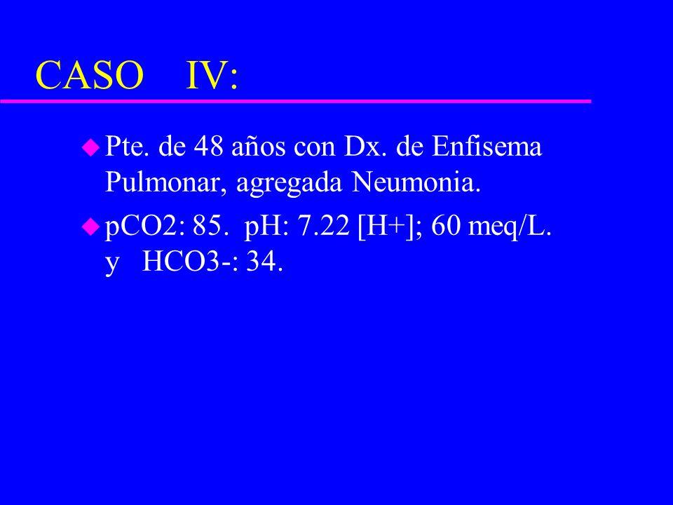 CASO IV: Pte. de 48 años con Dx. de Enfisema Pulmonar, agregada Neumonia.