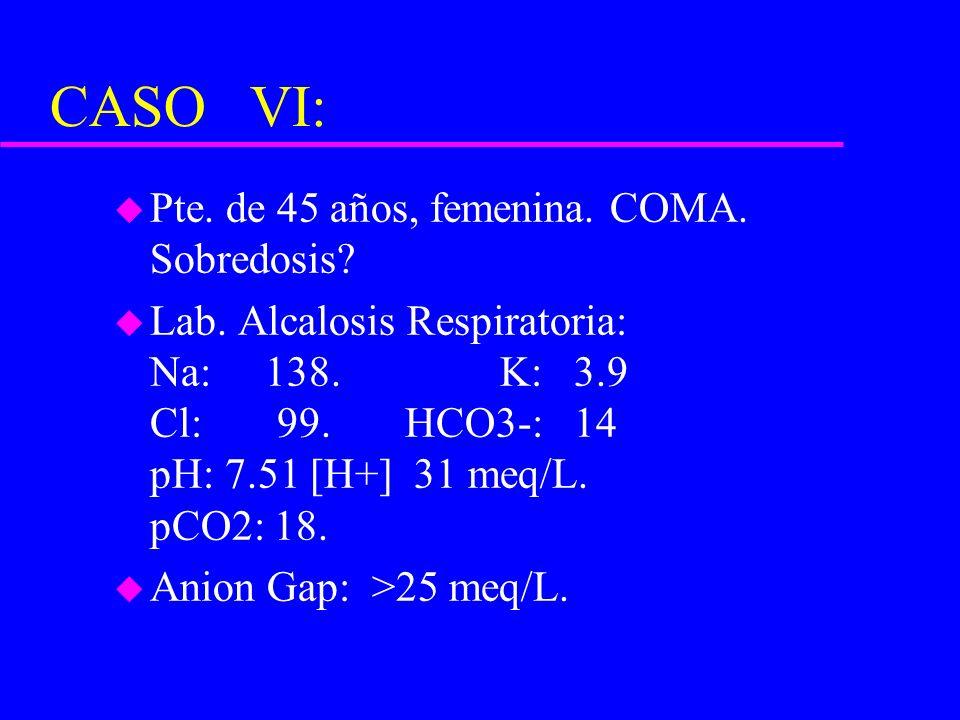 CASO VI: Pte. de 45 años, femenina. COMA. Sobredosis