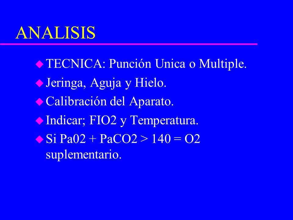ANALISIS TECNICA: Punción Unica o Multiple. Jeringa, Aguja y Hielo.