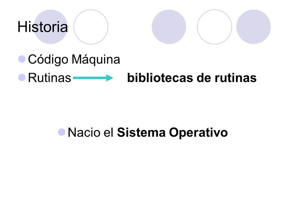 Nacio el Sistema Operativo
